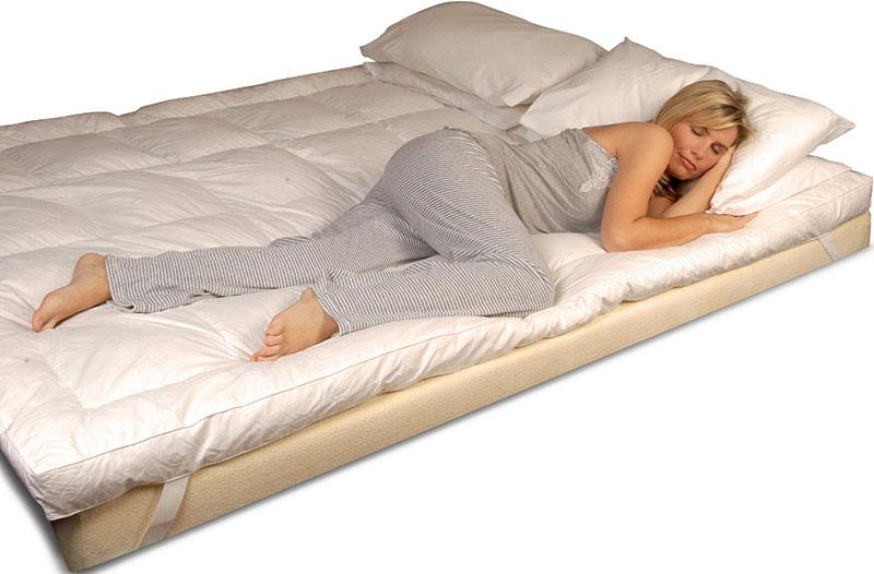 Minden esetben próbáljuk ki a kiválasztott matracot, soha ne legyen zsákbamacska
